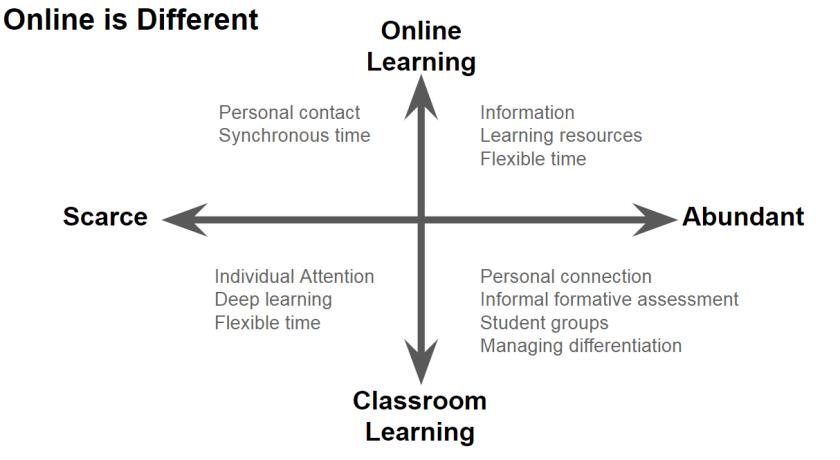 online tension diagram 2